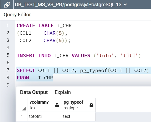 Incorrect datatyping in PostGreSQL